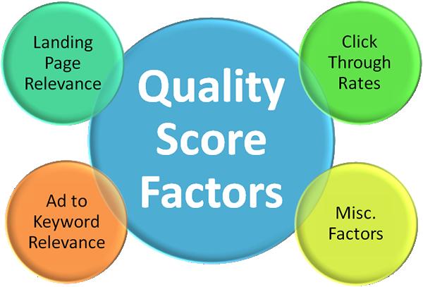 quality_score_details