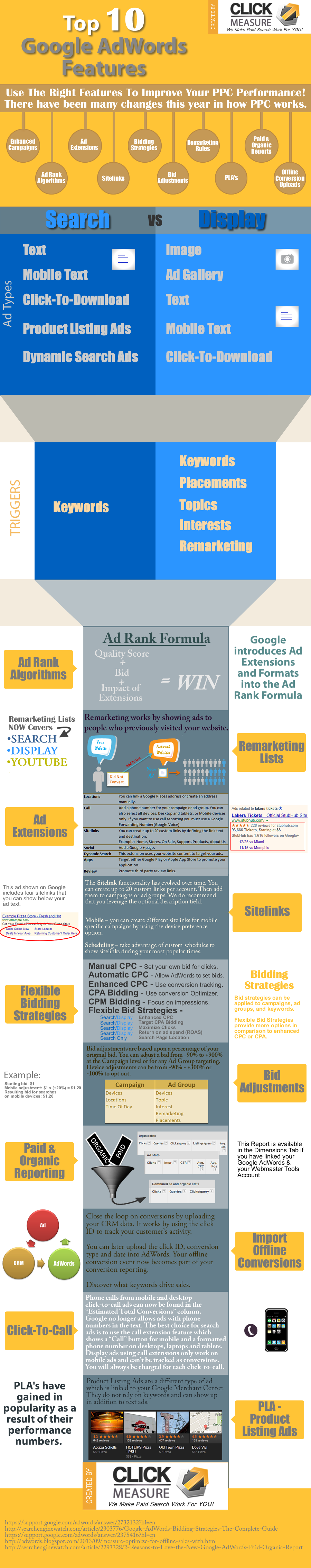 latest-adwords-features